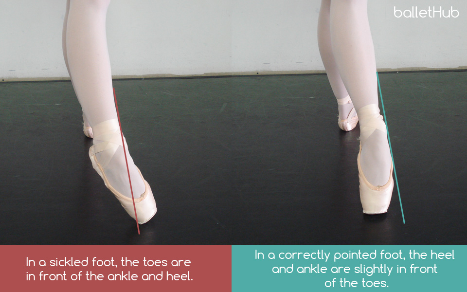 sickled foot tendu side in ballet