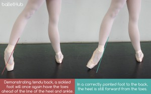 sickled tendu back in ballet class