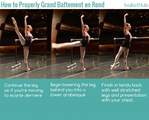 finish grand battement en rond properly in ballet class with straight legs