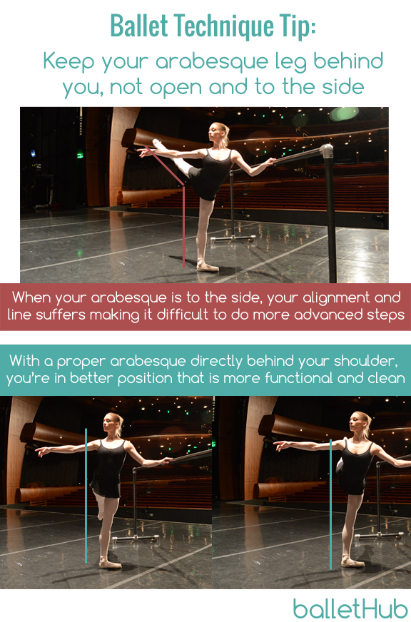 proper ballet arabesque with leg directly behind shoulder not to the side