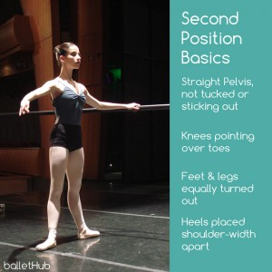 Basic Ballet Technique of Second Position
