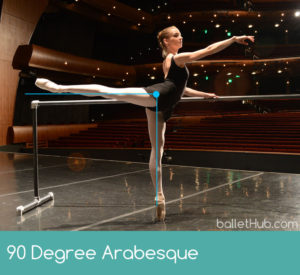 ballet term 90 degree arabesque definition