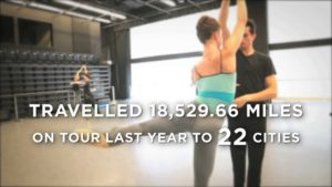 Learn More About The Joffrey Ballet